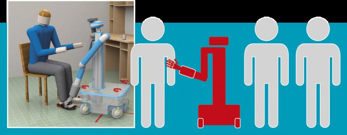 RAMCIP: L'OPERATORE SOCIO ASSISTENZIALE ROBOT